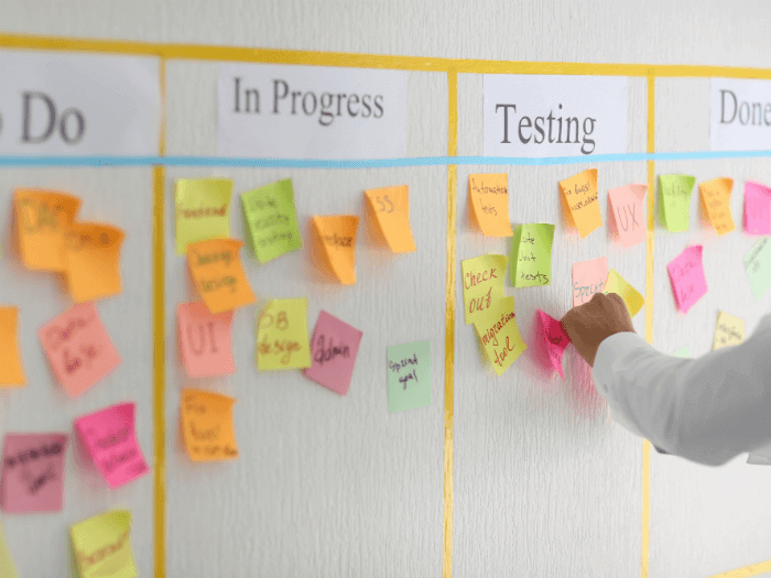 Kanban Boards How To Keep Track Of Processes And People