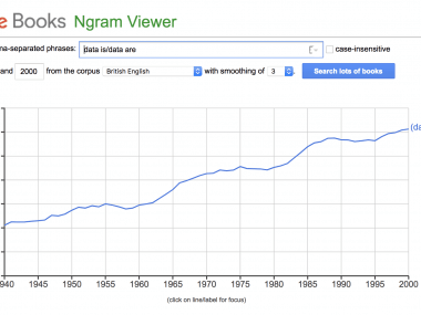 ratio of data is to data are in Google Ngram