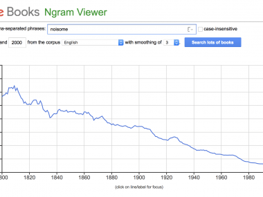 "a graph of the use of ""noisome"" declining over time."