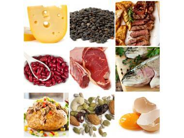 How Much Protein Can the Body Absorb?