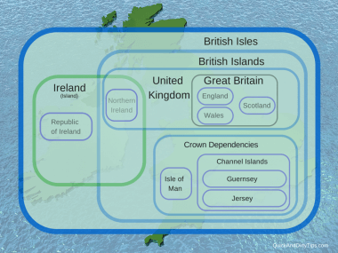 What's the difference between England, Great Britain, and the UK
