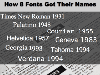 How Fonts Got Their Names