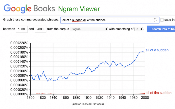 A Google ngram of all of a sudden and all of the sudden