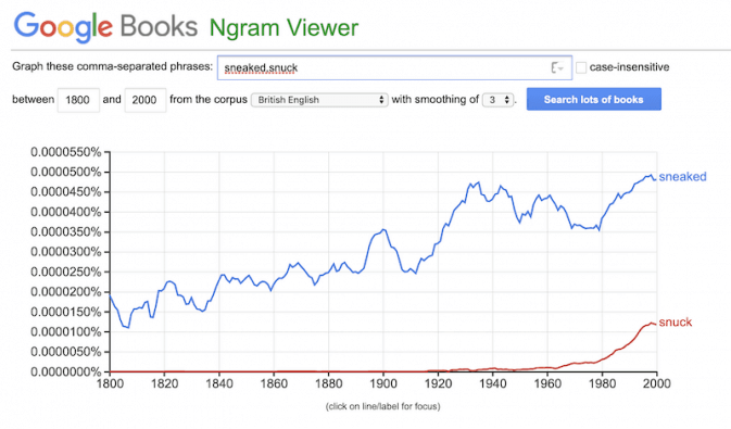 Snuck is used but not very popular in British books