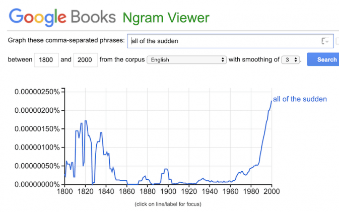 al of the sudden ngram isolated