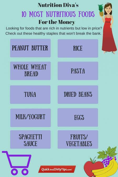 The 10 Most Nutritious Foods for the Money | Nutrition Diva